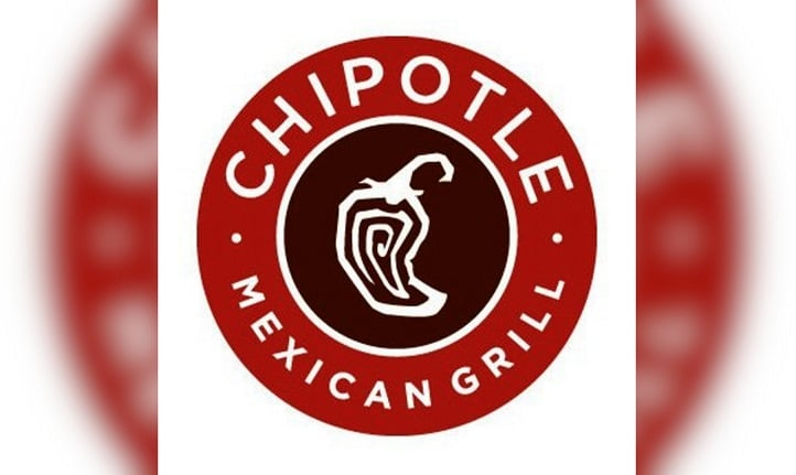 History Of Chipotle Mexican Grill